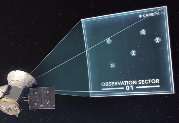 nasa, sonda, busqueda de planetas, satelite, cazador de planetas,