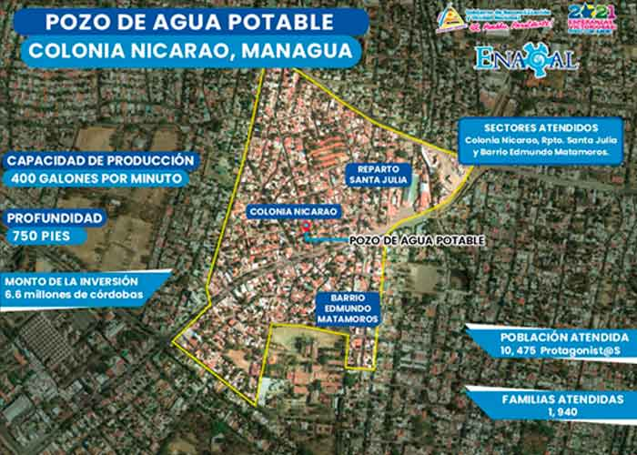 nicaragua, enacal. colonia nicarao, agua potable, inversion