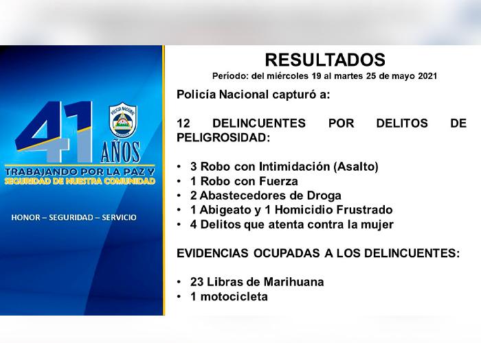 Nicaragua, Chinandega, Policía nacional , delincuentes,